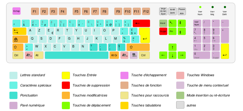 800px-Azerty_fr.svg.png