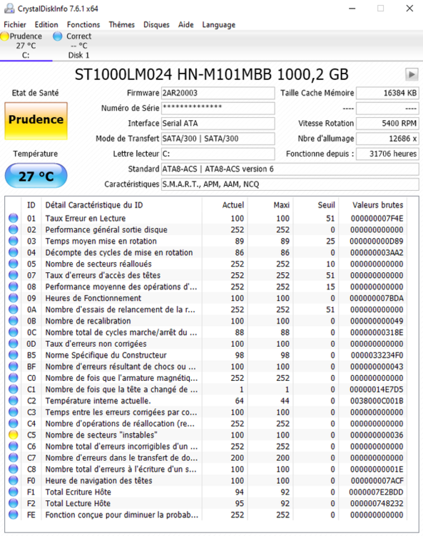 Crystal Disk Info.Résultats 2020-08-05.PNG